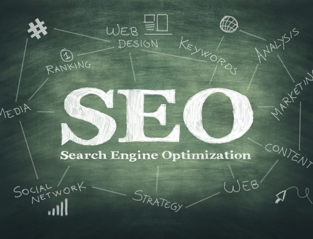 Digital Marketing: The Basics Of SEO