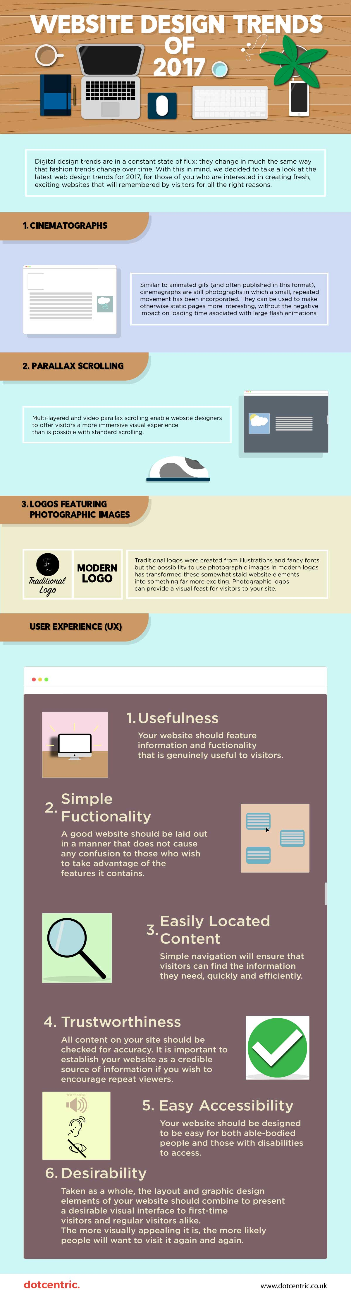 design-trends-infographic