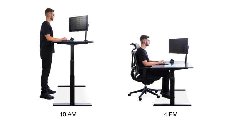 Is It Healthy To Use A Standing Desk All Day Tenoblog